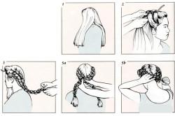 Схема плетения греческой косы