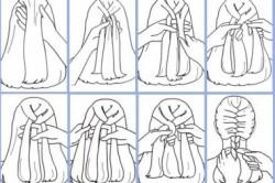 Схема плетения французской косы