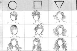 Подбор причесок по типу лица
