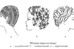 Способы накрутки волос