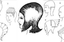 Схема стрижки боб-каре