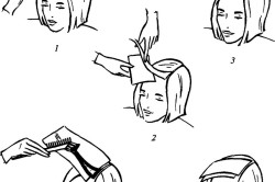 Этапы нанесения красителя на волосы