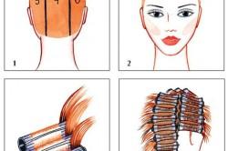 Этапы химической завивки волос