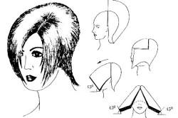 Рисунок 1. Технология короткой стрижки с длинной асимметричной челкой