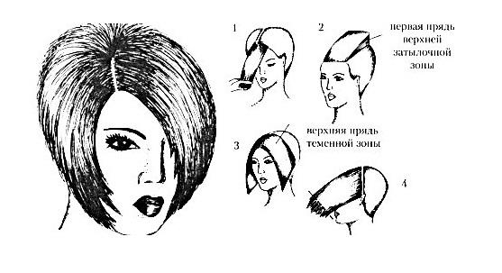 Ламинирование волос в домашних условиях желатином рецепты 45