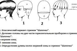 Техника стрижки шапочка